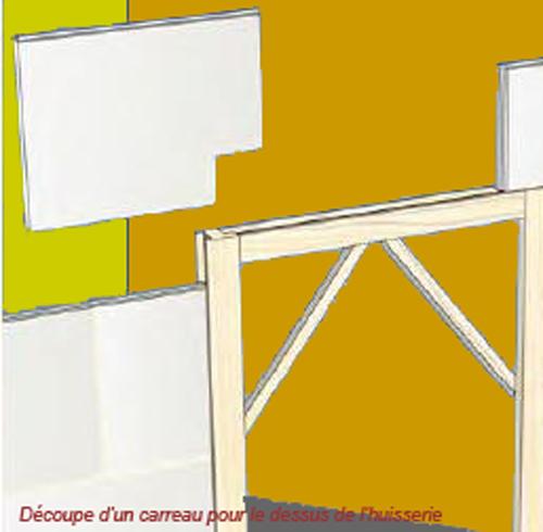 monter une cloison avec porte reprez de la future cloison with monter une cloison avec porte. Black Bedroom Furniture Sets. Home Design Ideas