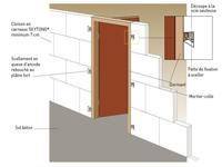 Monter un mur ou une closison - Poser bloc porte entre 2 murs ...