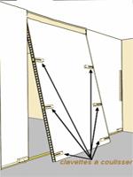 monter une cloison alv olaire. Black Bedroom Furniture Sets. Home Design Ideas